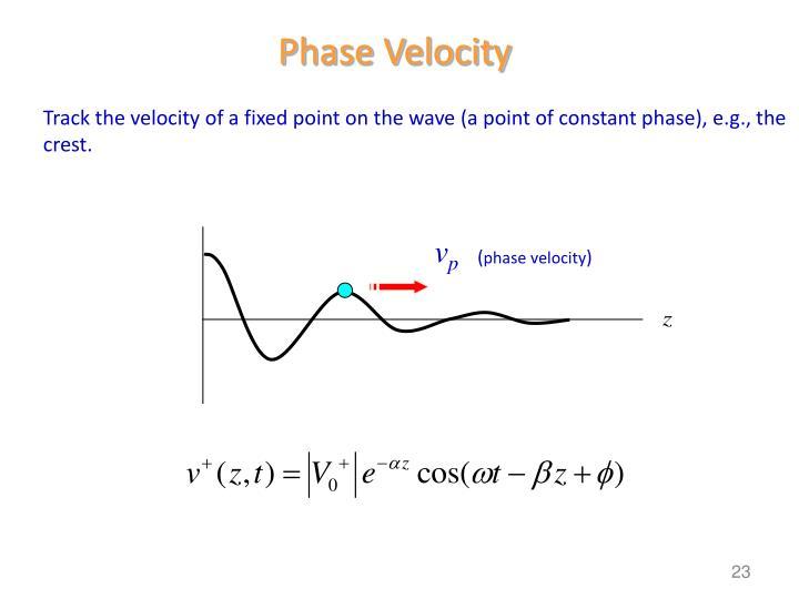 Phase Velocity