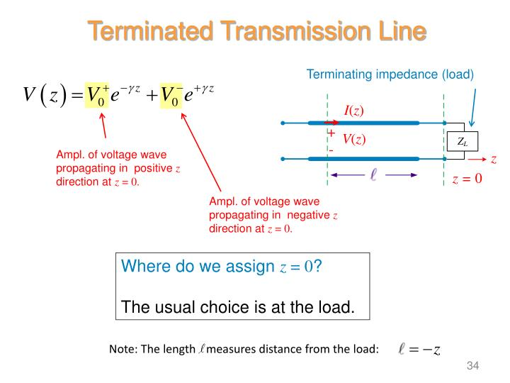 Terminated Transmission Line