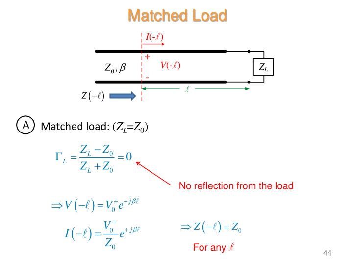 Matched Load
