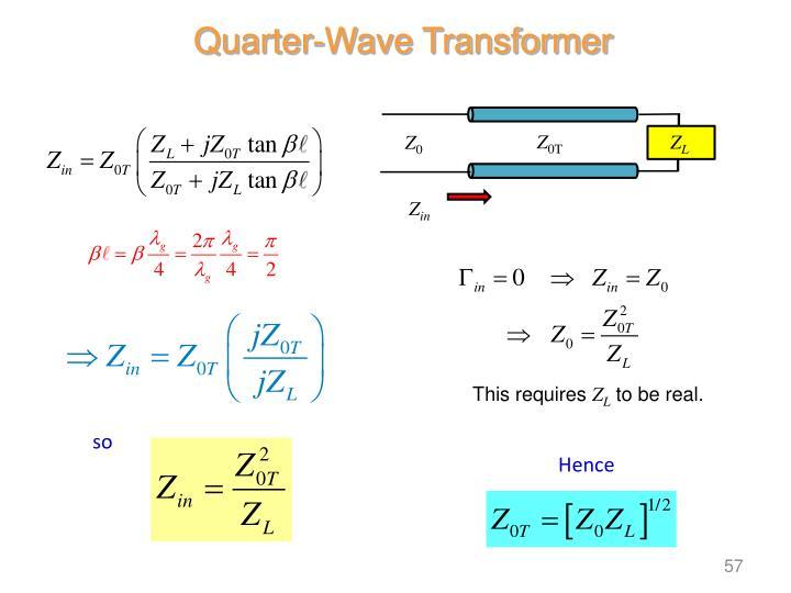 Quarter-Wave Transformer