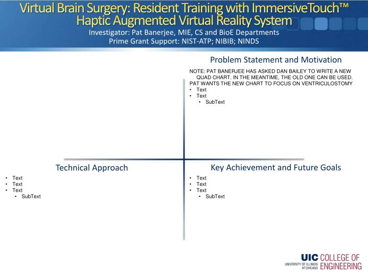 Virtual brain surgery resident training with immersivetouch haptic augmented virtual reality system