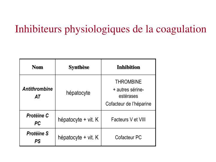 Inhibiteurs physiologiques de la coagulation