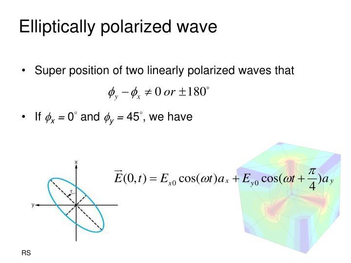 Elliptically polarized wave