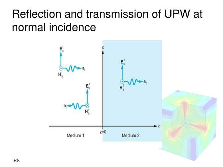 Reflection and transmission of UPW at normal incidence