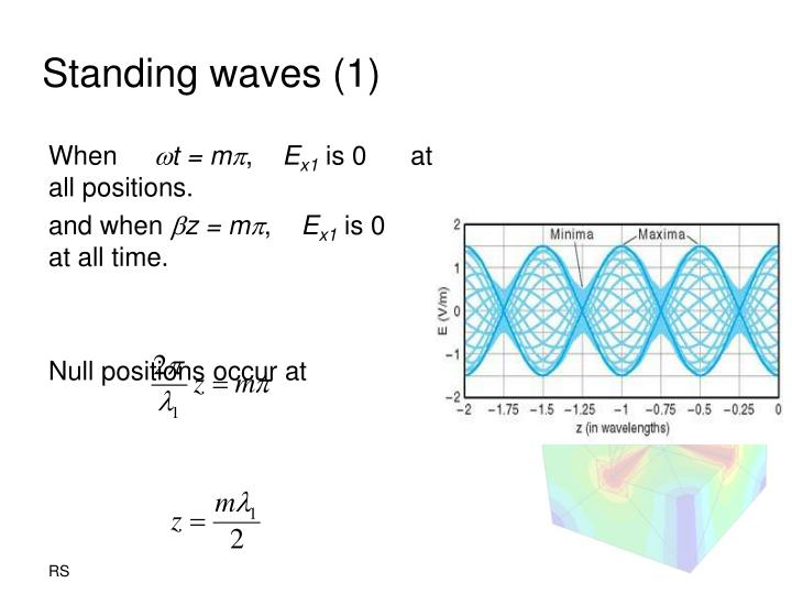Standing waves (1)