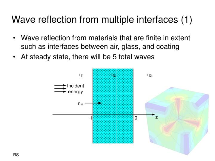 Wave reflection from multiple interfaces (1)
