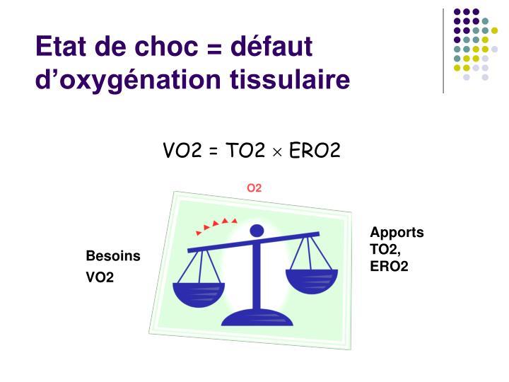 Etat de choc = défaut d'oxygénation tissulaire