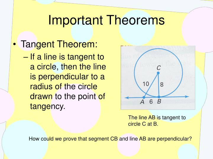 Important Theorems