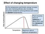 effect of changing temperature