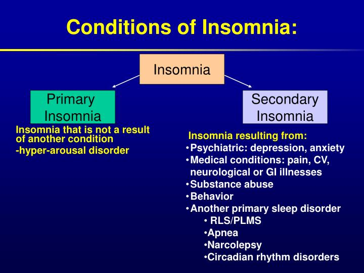 Conditions of Insomnia: