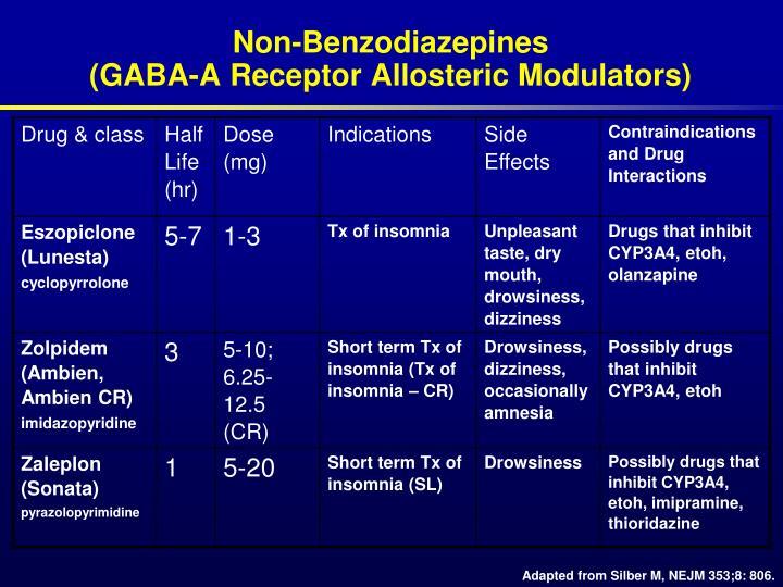 Non-Benzodiazepines
