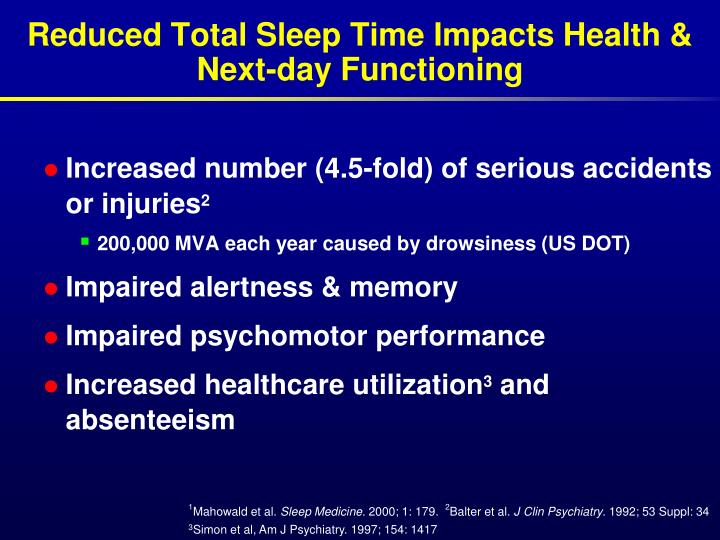 Reduced Total Sleep Time Impacts Health &