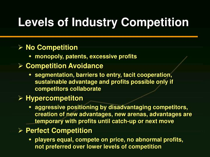 Levels of Industry Competition