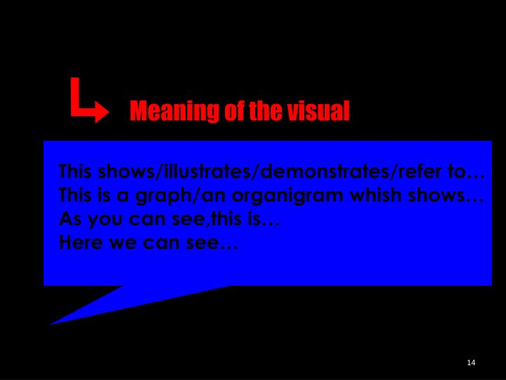 Visual aids – design and type