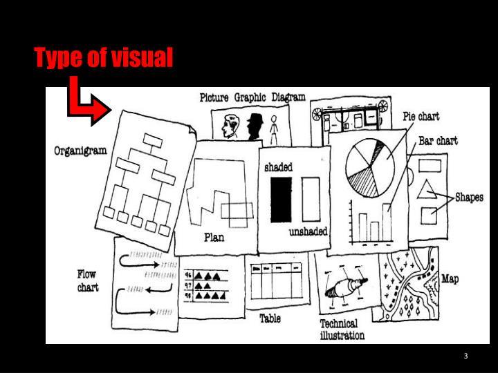 Type of visual