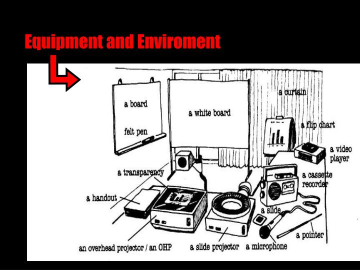 Equipment and Enviroment