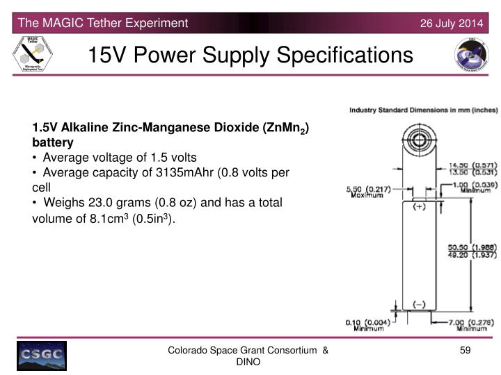 15V Power Supply Specifications