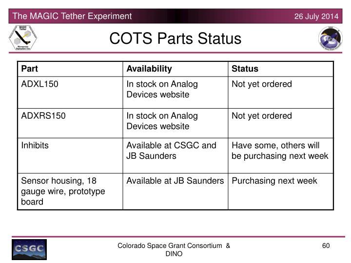 COTS Parts Status