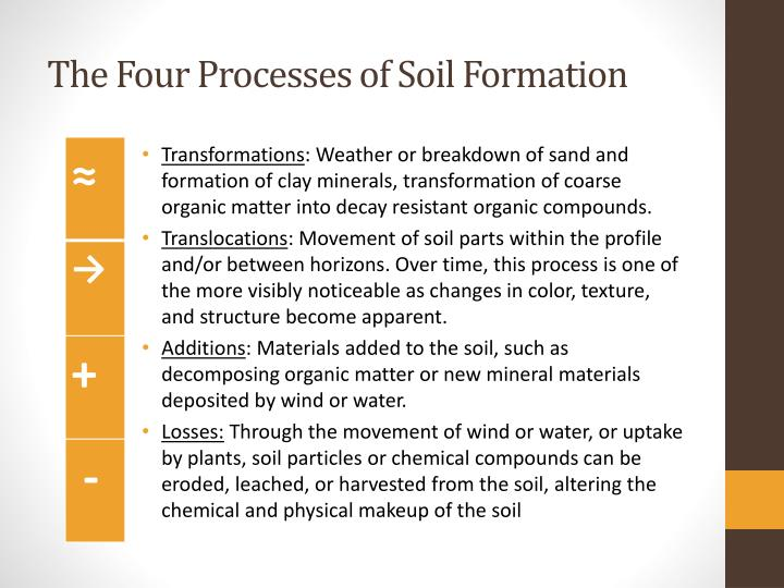 Ppt how does soil form powerpoint presentation id 2407895 for Define soil formation