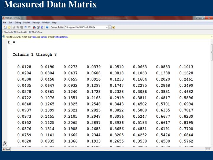 Measured Data Matrix