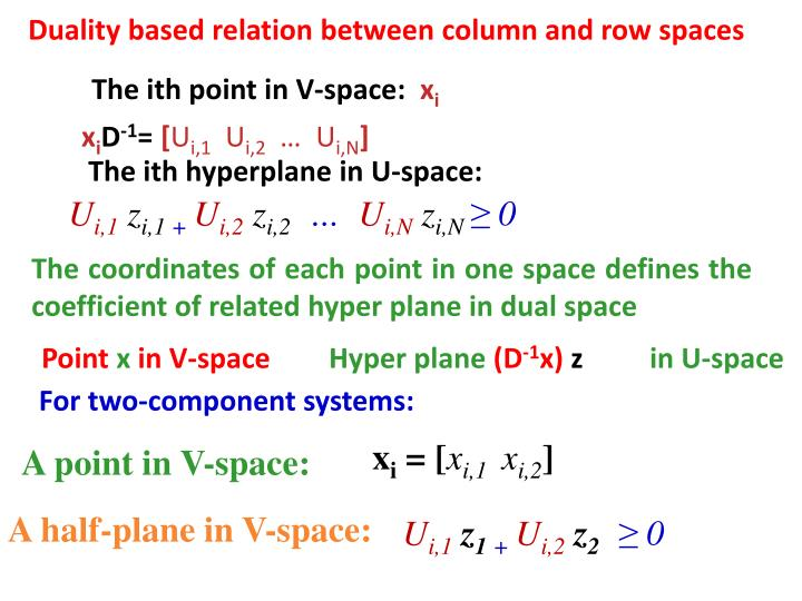 Duality based relation between column and row spaces