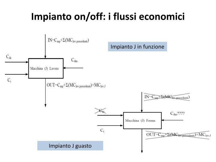 Impianto on/off: i flussi economici