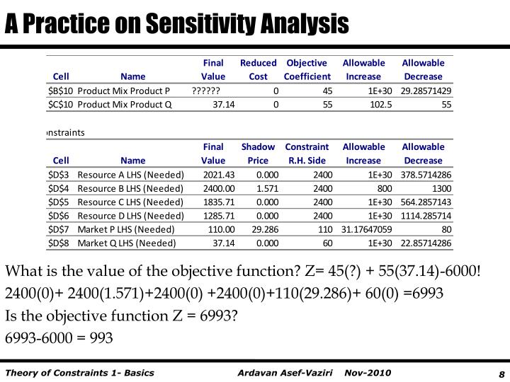 A Practice on Sensitivity Analysis