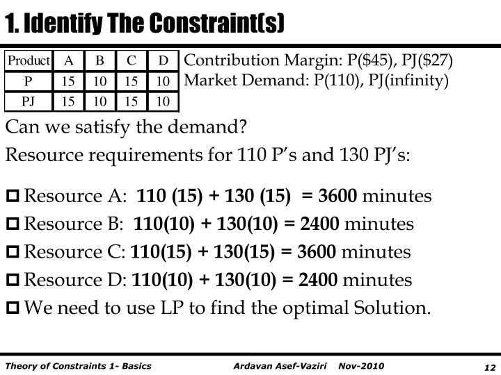 1. Identify The Constraint(s)
