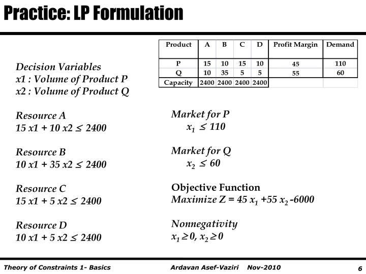 Practice: LP Formulation