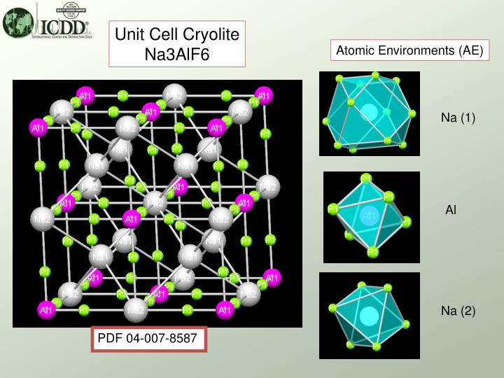 Unit Cell Cryolite