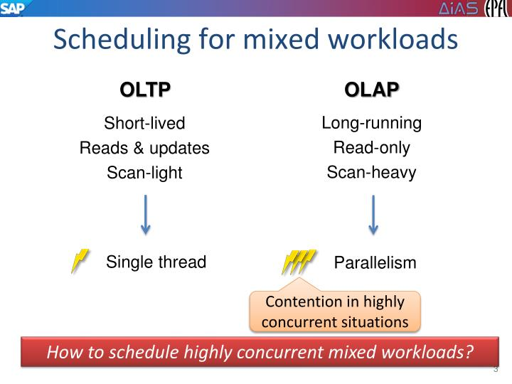 Scheduling for mixed workloads