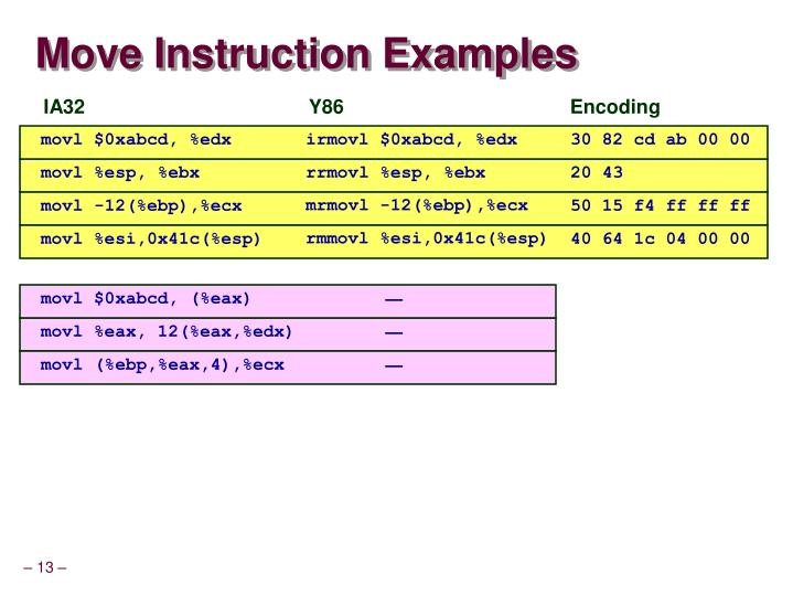 Move Instruction Examples