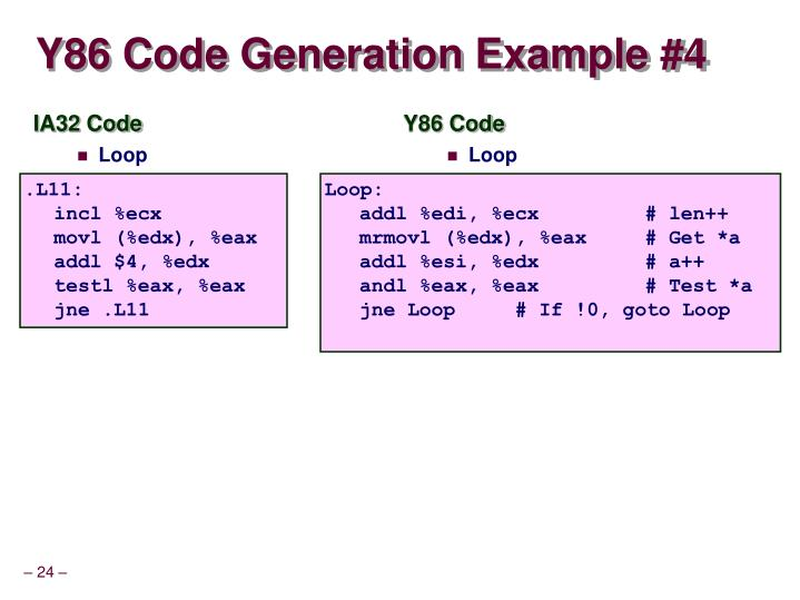 IA32 Code