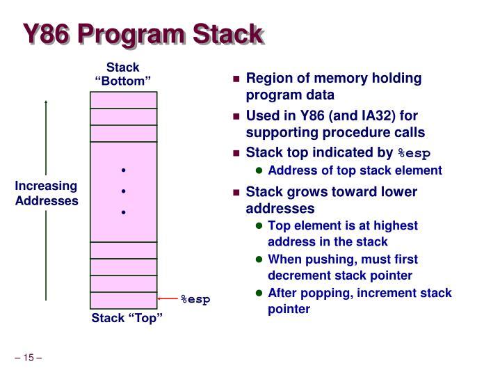 Y86 Program Stack