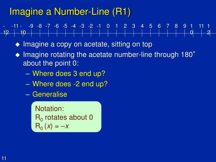 Imagine a Number-Line (R1)