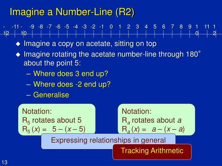 Imagine a Number-Line (R2)