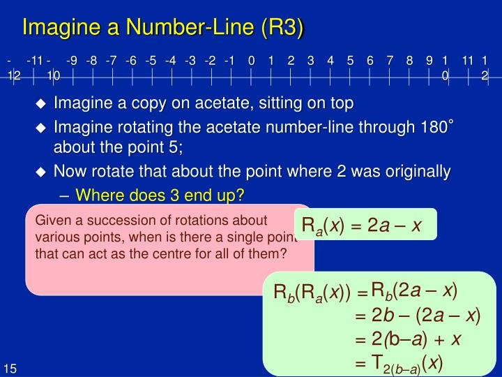 Imagine a Number-Line (R3)