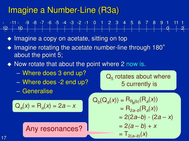 Imagine a Number-Line (R3a)