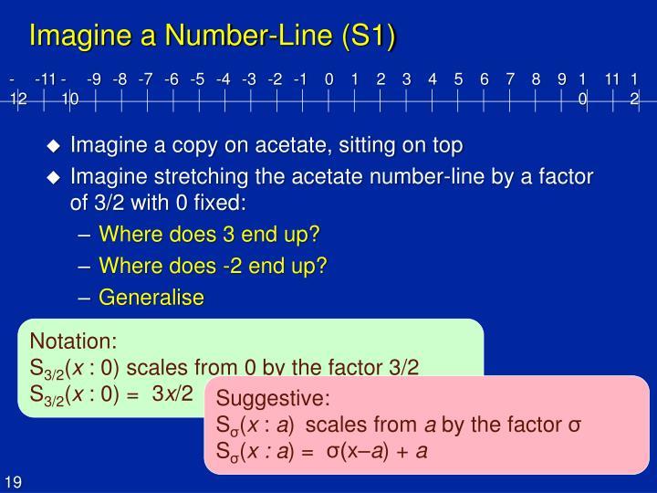 Imagine a Number-Line (S1)