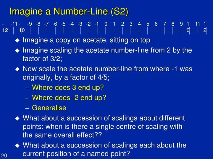 Imagine a Number-Line (S2)