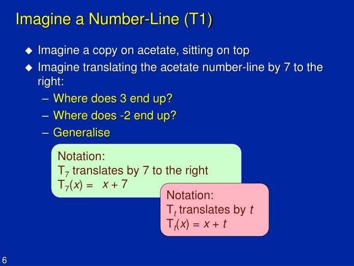 Imagine a Number-Line (T1)