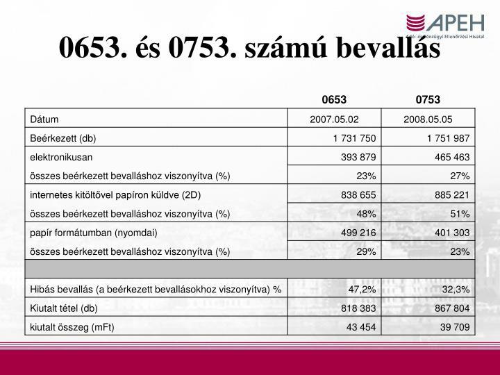 0653. és 0753. számú bevallás
