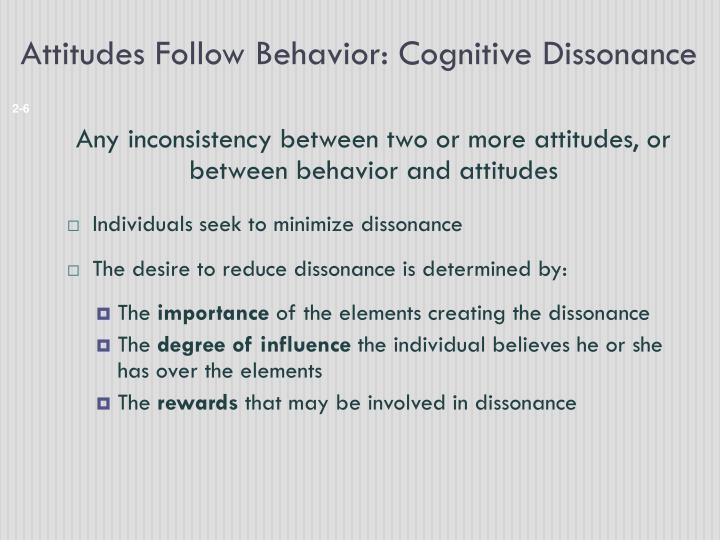 Attitudes Follow Behavior: Cognitive Dissonance