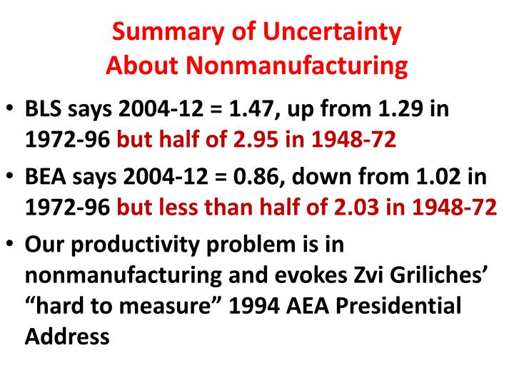 Summary of Uncertainty