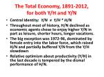 the total economy 1891 2012 for both y h and y n