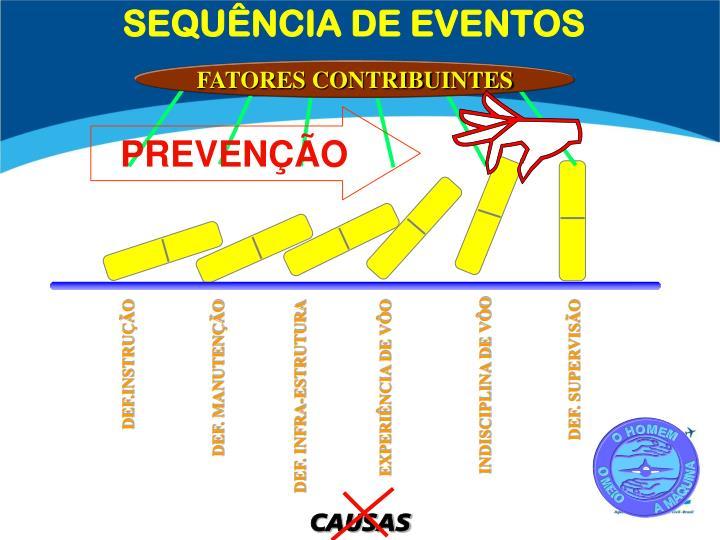 SEQUÊNCIA DE EVENTOS