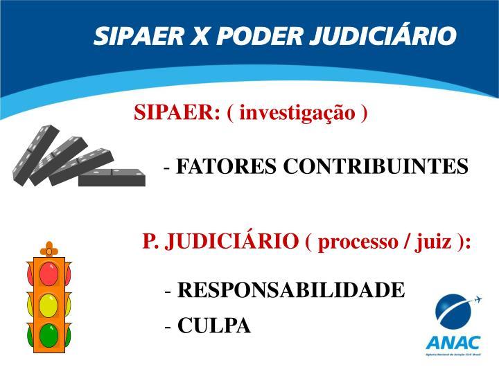SIPAER X PODER JUDICIÁRIO