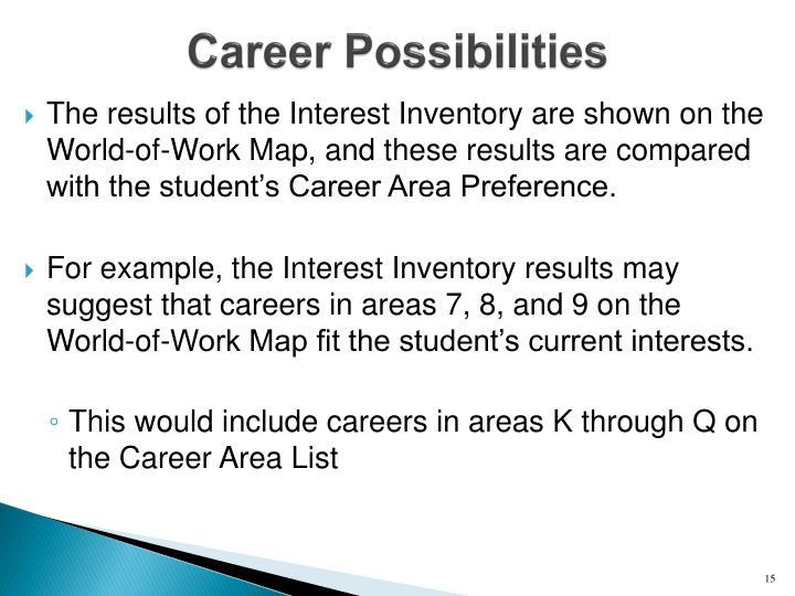 Career Possibilities