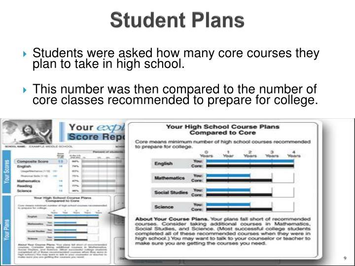Student Plans