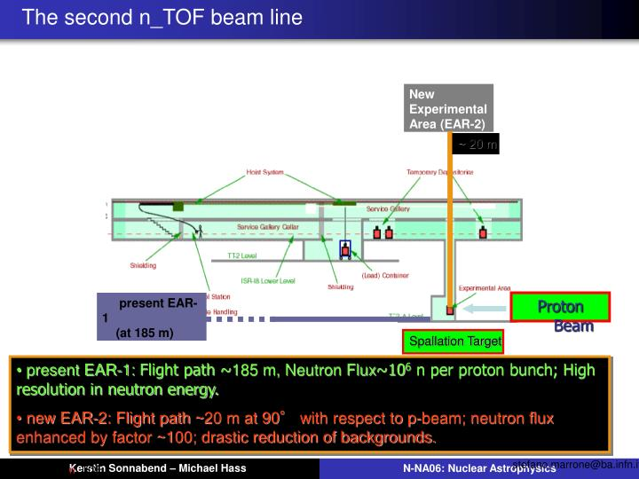 The second n_TOF beam line